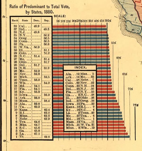 5 Scribner's 1883 state ratio